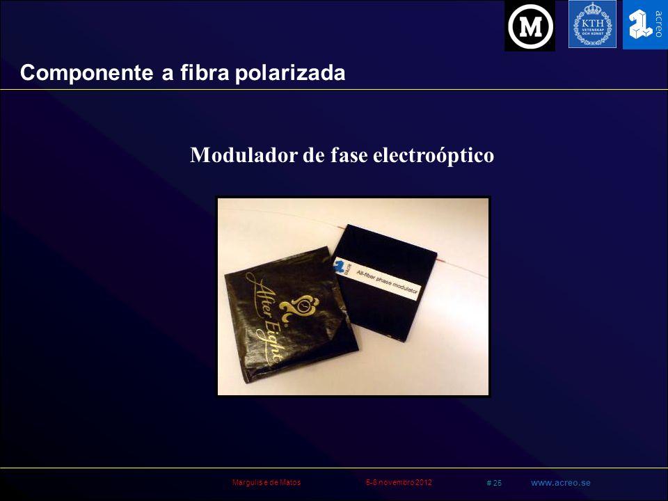 Margulis e de Matos5-6 novembro 2012 # 25 www.acreo.se Modulador de fase electroóptico Componente a fibra polarizada