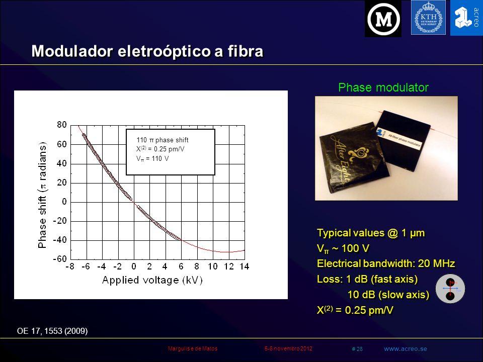 Margulis e de Matos5-6 novembro 2012 # 26 www.acreo.se Modulador eletroóptico a fibra 110 π phase shift Χ (2) = 0.25 pm/V V π = 110 V Phase modulator