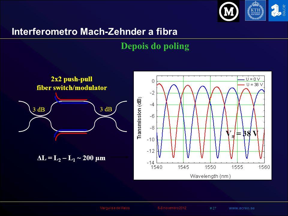 Margulis e de Matos5-6 novembro 2012 # 27 www.acreo.se Depois do poling ΔL = L 2 – L 1 ~ 200 µm V π = 38 V 2x2 push-pull fiber switch/modulator 3 dB I