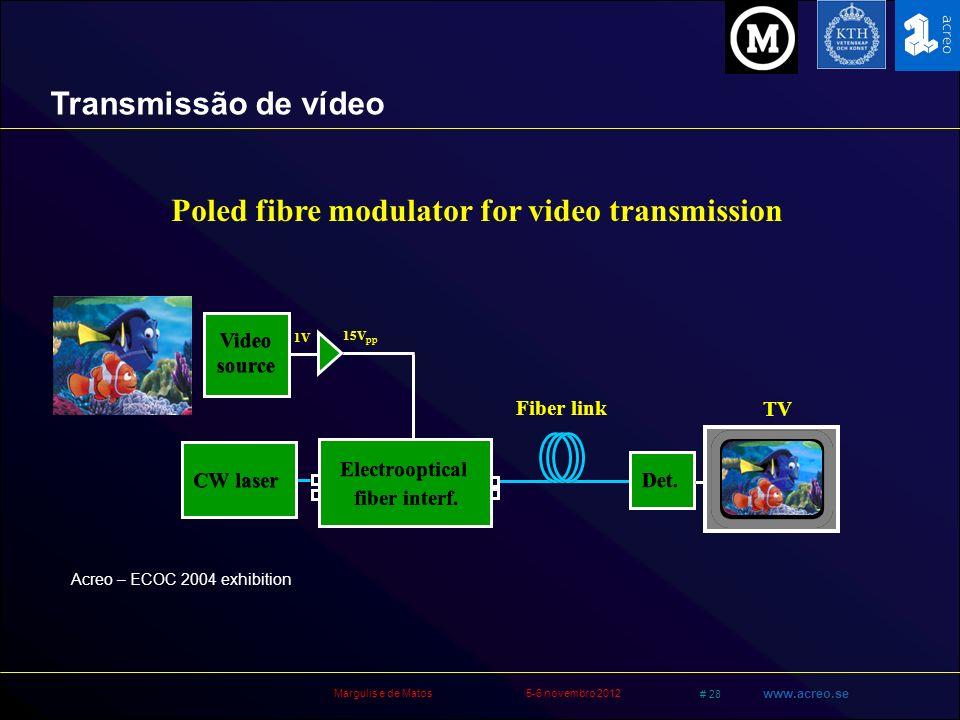 Margulis e de Matos5-6 novembro 2012 # 28 www.acreo.se Transmissão de vídeo Poled fibre modulator for video transmission Det. 1V 15V pp Video source V