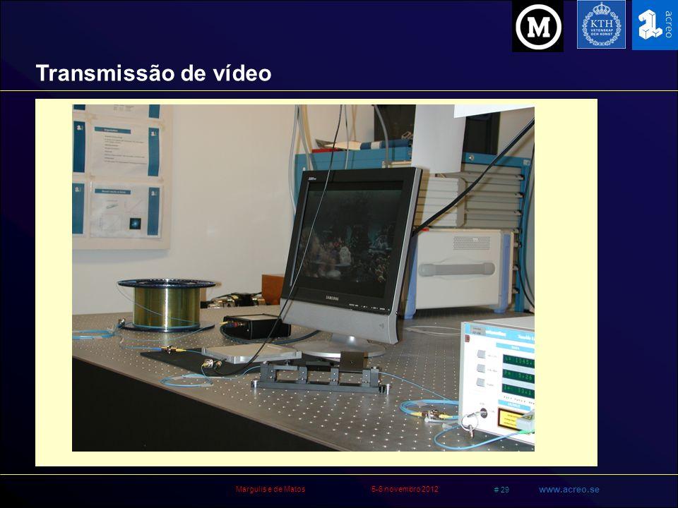 Margulis e de Matos5-6 novembro 2012 # 29 www.acreo.se Transmissão de vídeo