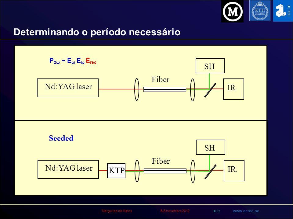 Margulis e de Matos5-6 novembro 2012 # 33 www.acreo.se Determinando o período necessário Fiber Nd:YAG laser SH IR. Fiber Seeded Nd:YAG laser SH IR. KT