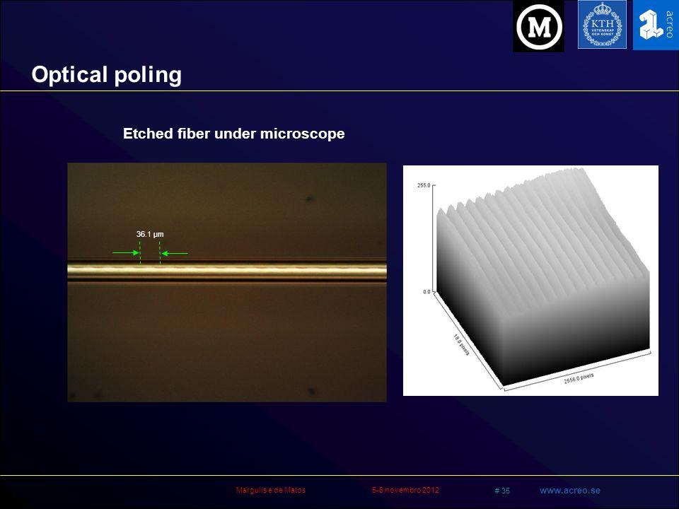 Margulis e de Matos5-6 novembro 2012 # 35 www.acreo.se Optical poling Etched fiber under microscope 36.1 µm