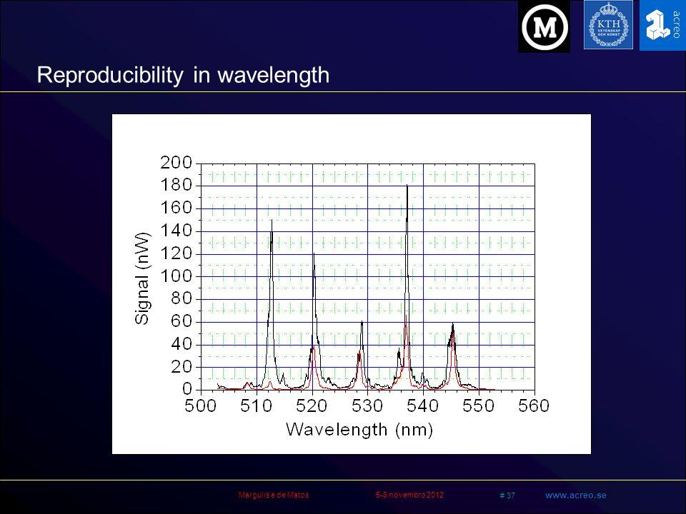 Margulis e de Matos5-6 novembro 2012 # 37 www.acreo.se Reproducibility in wavelength