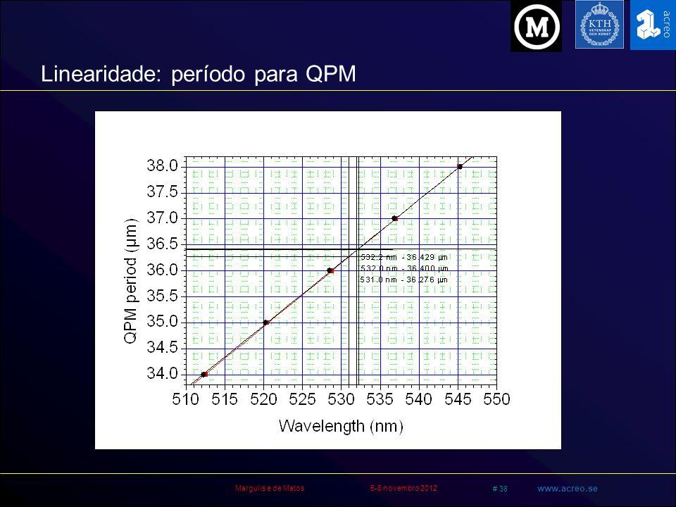 Margulis e de Matos5-6 novembro 2012 # 38 www.acreo.se Linearidade: período para QPM