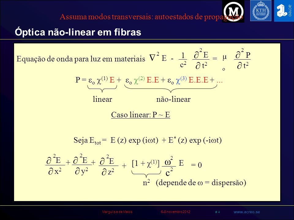 Margulis e de Matos5-6 novembro 2012 # 5 www.acreo.se Sellmeier equation n ωα/c ω ω ωoωo Normal dispersion Anomalous dispersion n decreases with ω Refractive index is well described far from resonances by: