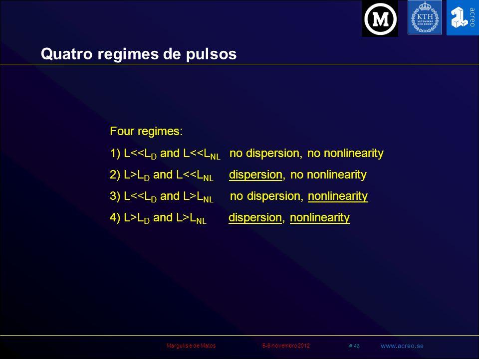 Margulis e de Matos5-6 novembro 2012 # 46 www.acreo.se Four regimes: 1) L<<L D and L<<L NL no dispersion, no nonlinearity 2) L>L D and L<<L NL dispers