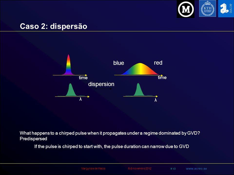 Margulis e de Matos5-6 novembro 2012 # 49 www.acreo.se dispersion time λ λ red blue What happens to a chirped pulse when it propagates under a regime