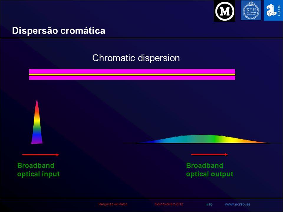 Margulis e de Matos5-6 novembro 2012 # 50 www.acreo.se Chromatic dispersion Dispersão cromática Broadband optical input Broadband optical output