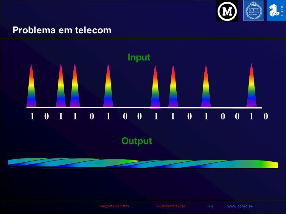 Margulis e de Matos5-6 novembro 2012 # 51 www.acreo.se Problema em telecom Input Output 1 0 1 1 0 1 0 0 1 1 0 1 0 0 1 0