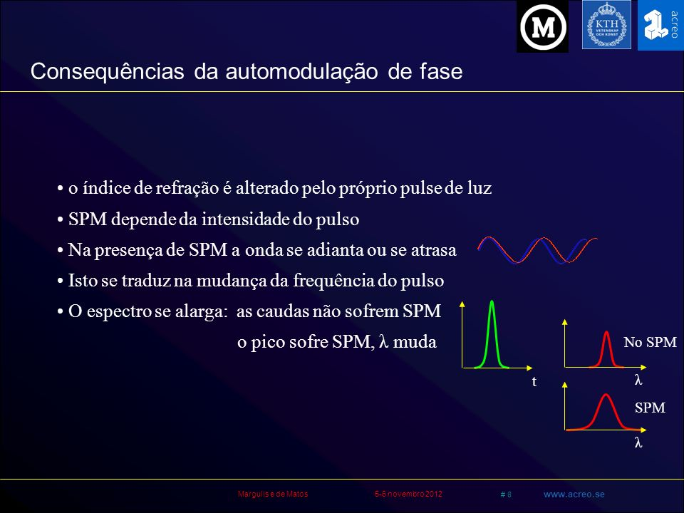 Margulis e de Matos5-6 novembro 2012 # 59 www.acreo.se Cross-phase modulation Refractive index at λ 1 is affected by the presence of pulse at λ 2 P NL ( ω 1 ) = χ eff (  E 1   2 + 2 E 2   2 )E 1 P NL (ω 2 ) = χ eff (  E 2   2 + 2 E 1   2 )E 2 P NL (2ω 1 - ω 2 ) = χ eff E 1 2 E 2 * P NL (2ω 2 - ω 1 ) = χ eff E 2 2 E 1 * Parametric mixing, four-photon mixing