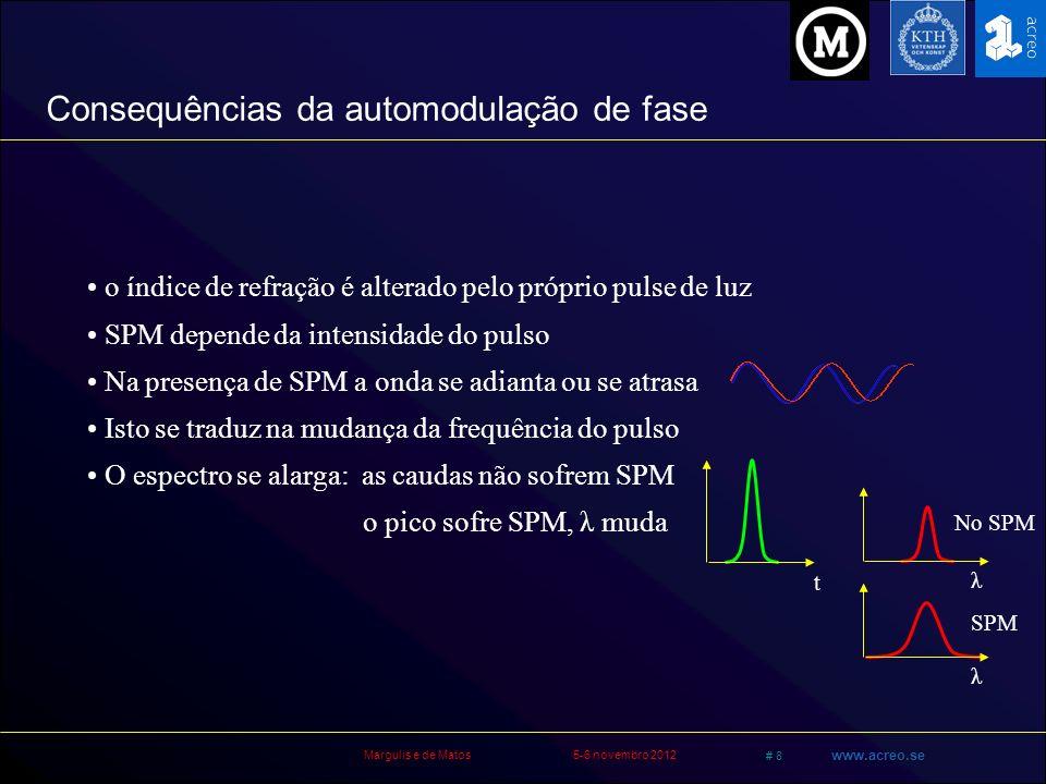 Margulis e de Matos5-6 novembro 2012 # 9 www.acreo.se Pulso = cos (ω o t-kz) Fase instantânea = (ω o t-kz) = (ω o t-2πnz/λ) Frequência instantânea Φ/z = ω o if n = n o ω o -2πn 2 z/λ dI/dz if n = n o + n 2 I Chirp: varredura de frequências, Desenvolvido durante a 2a guerra para compressão de radar Com SPM o espectro alarga mesmo se a forma do pulso permanecer constante (na ausência de dispersão) Depende de dI/dT, altas intensidades criam um chirp grande Óptica não-linear em fibras