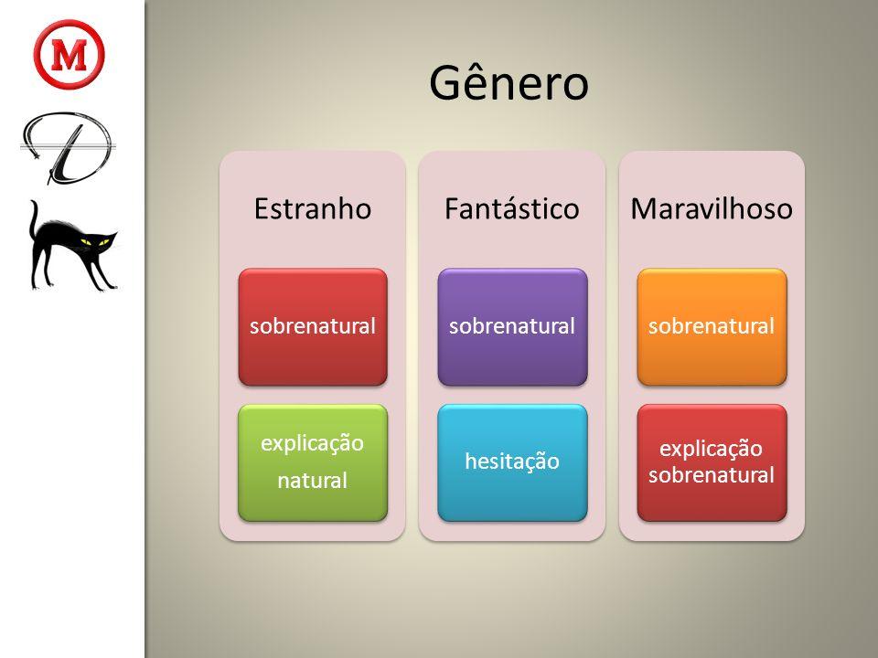 Gênero Estranho sobrenatural explicação natural Fantástico sobrenaturalhesitação Maravilhoso sobrenatural explicação sobrenatural