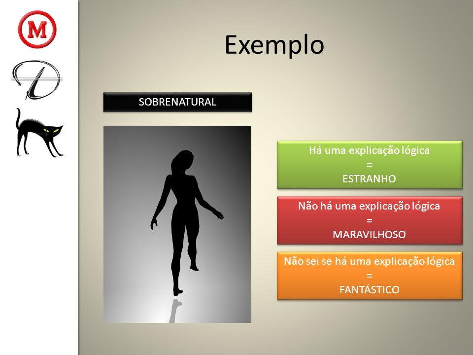 Exemplo SOBRENATURAL Há uma explicação lógica = ESTRANHO Há uma explicação lógica = ESTRANHO Não há uma explicação lógica = MARAVILHOSO Não há uma exp