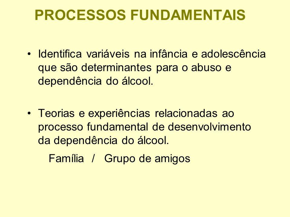 PROCESSOS FUNDAMENTAIS Identifica variáveis na infância e adolescência que são determinantes para o abuso e dependência do álcool.