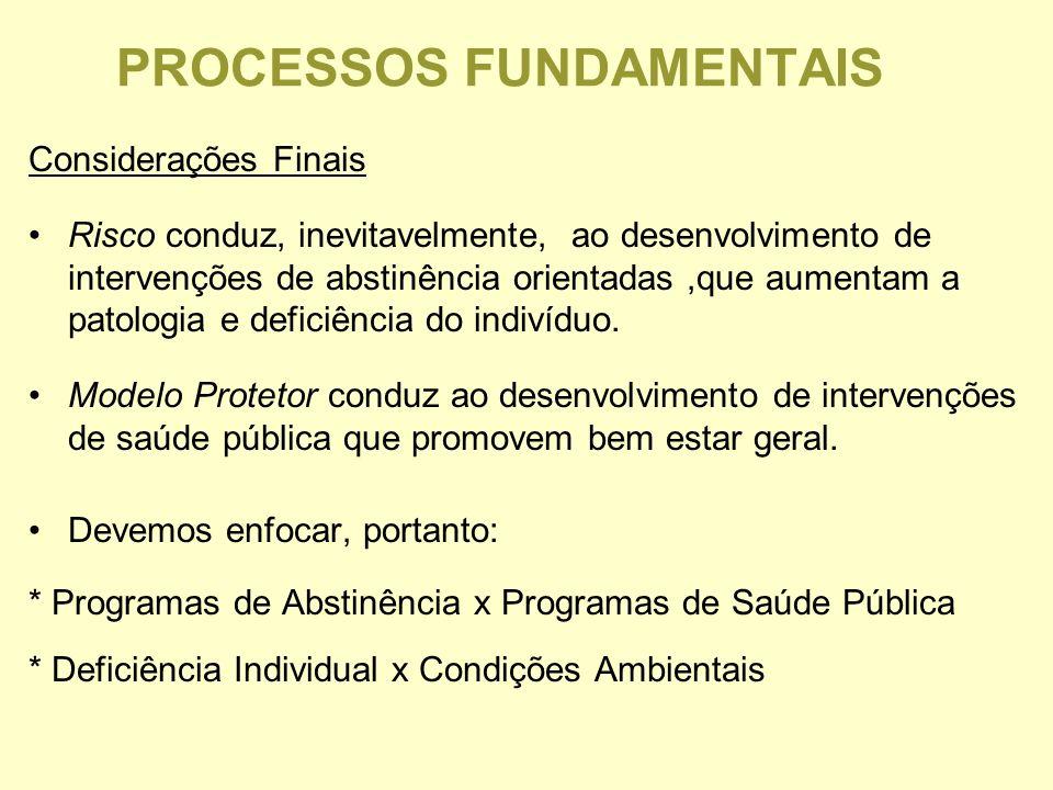 PROCESSOS FUNDAMENTAIS Considerações Finais Risco conduz, inevitavelmente, ao desenvolvimento de intervenções de abstinência orientadas,que aumentam a patologia e deficiência do indivíduo.
