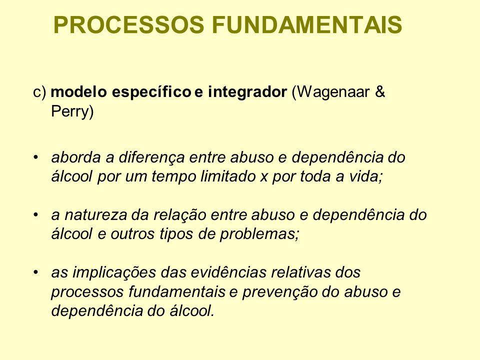 PROCESSOS FUNDAMENTAIS c) modelo específico e integrador (Wagenaar & Perry) aborda a diferença entre abuso e dependência do álcool por um tempo limitado x por toda a vida; a natureza da relação entre abuso e dependência do álcool e outros tipos de problemas; as implicações das evidências relativas dos processos fundamentais e prevenção do abuso e dependência do álcool.