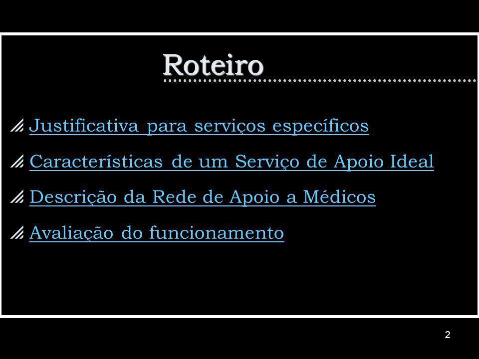 2 Roteiro Justificativa para serviços específicosJustificativa para serviços específicos Características de um Serviço de Apoio IdealCaracterísticas de um Serviço de Apoio Ideal Descrição da Rede de Apoio a MédicosDescrição da Rede de Apoio a Médicos Avaliação do funcionamentoAvaliação do funcionamento
