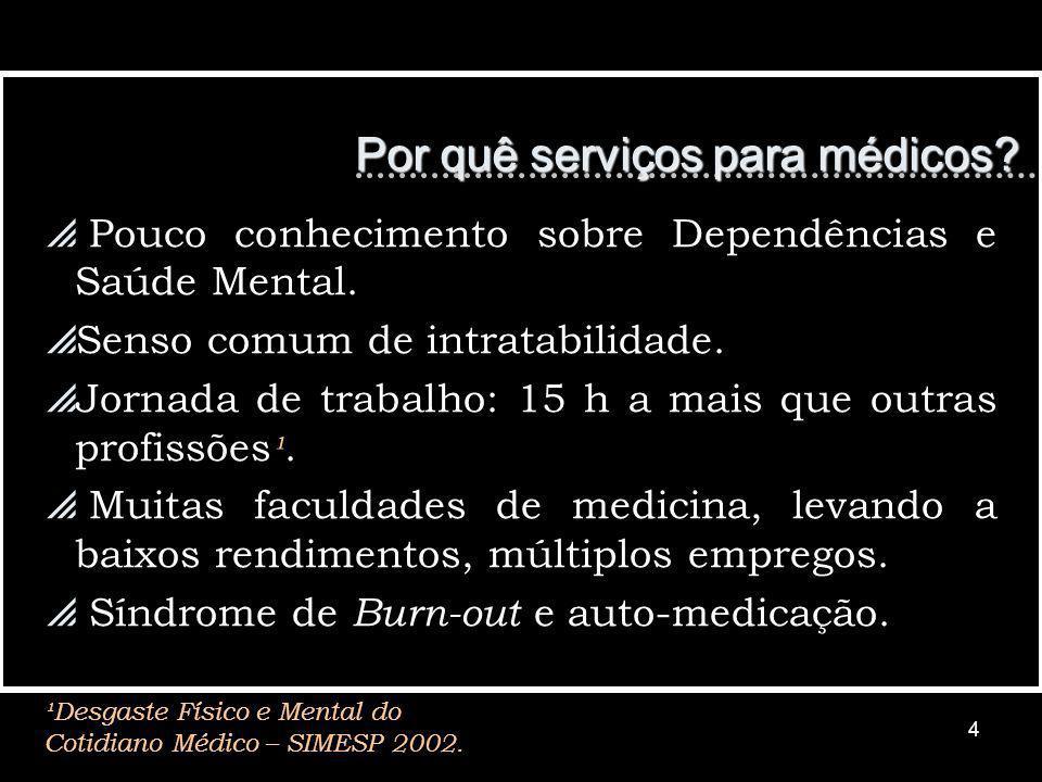 4 Pouco conhecimento sobre Dependências e Saúde Mental.