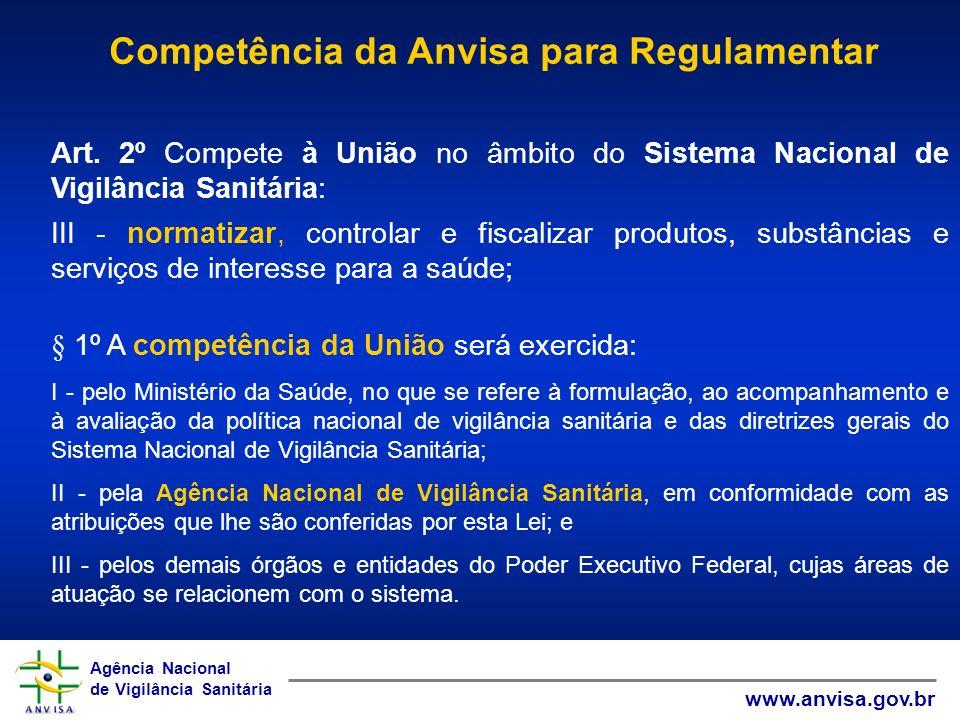 Agência Nacional de Vigilância Sanitária www.anvisa.gov.br Agência Nacional de Vigilância Sanitária www.anvisa.gov.br Art. 2º Compete à União no âmbit