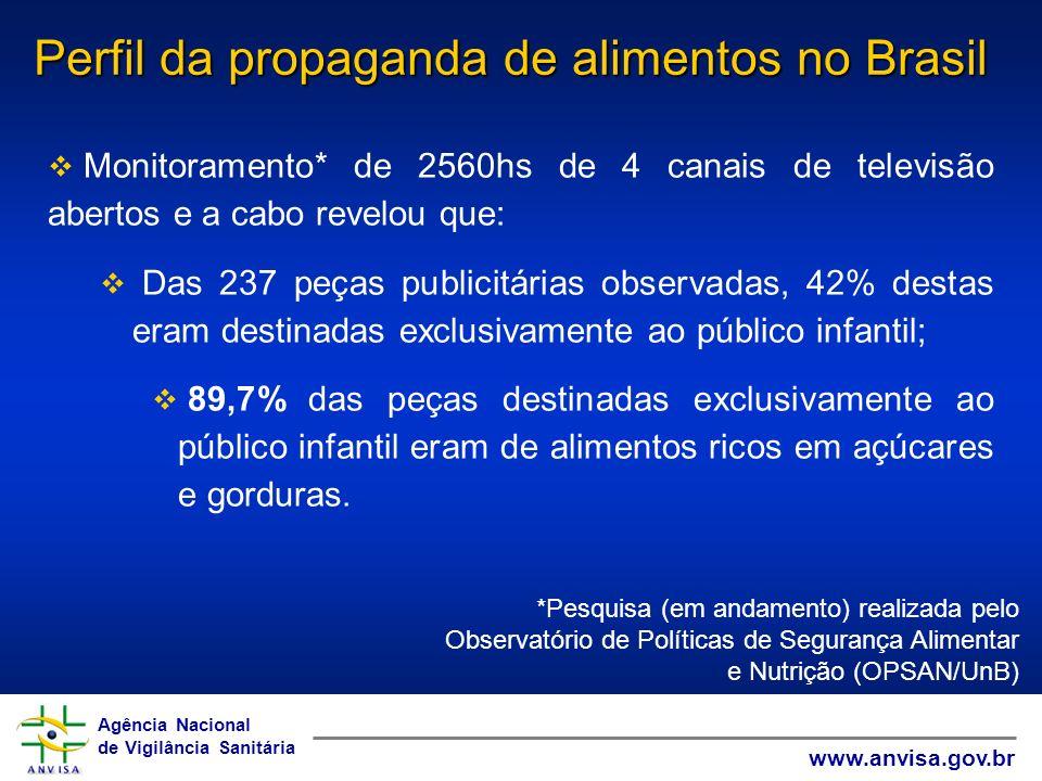 Agência Nacional de Vigilância Sanitária www.anvisa.gov.br Agência Nacional de Vigilância Sanitária www.anvisa.gov.br n = 1395 (432 horas de programação analisadas – alimentos mais anunciado: 27,5% ) Fonte: NASCIMENTO, P.