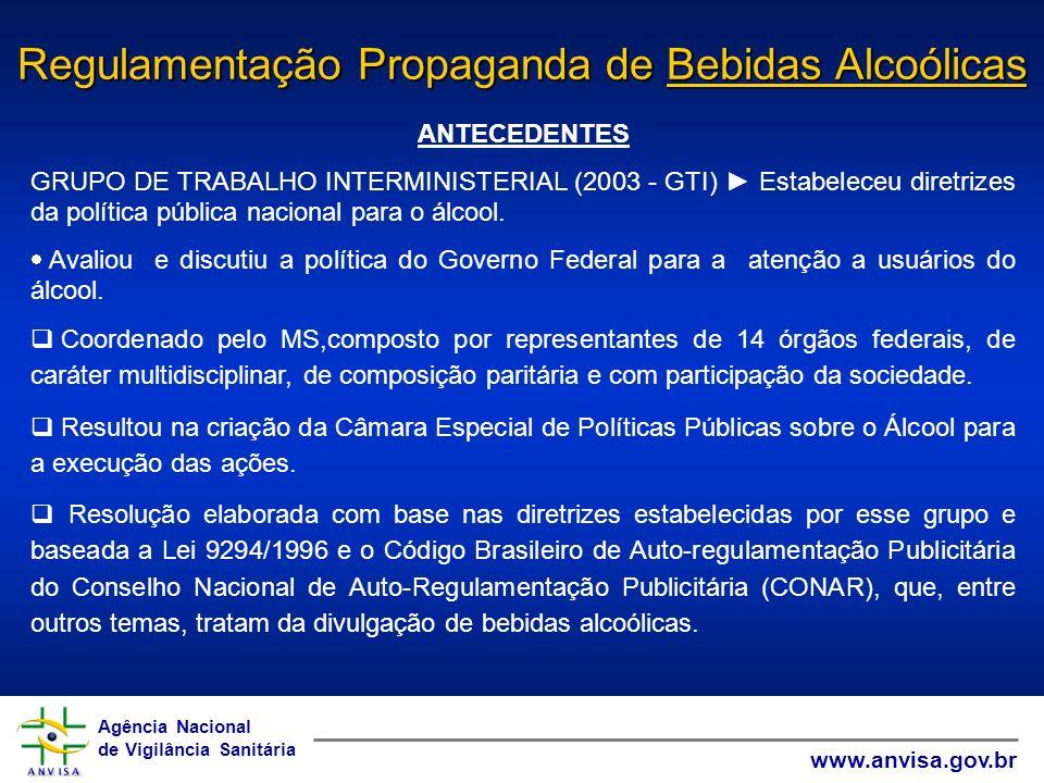 Agência Nacional de Vigilância Sanitária www.anvisa.gov.br Agência Nacional de Vigilância Sanitária www.anvisa.gov.br ANTECEDENTES GRUPO DE TRABALHO I