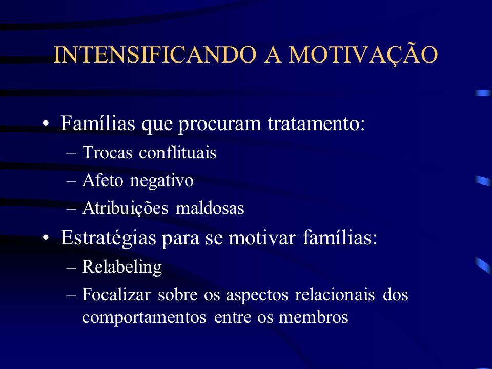 INTENSIFICANDO A MOTIVAÇÃO Famílias que procuram tratamento: –Trocas conflituais –Afeto negativo –Atribuições maldosas Estratégias para se motivar fam