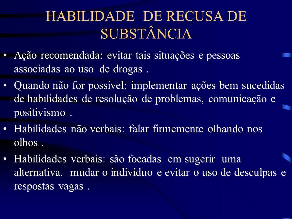 HABILIDADE DE RECUSA DE SUBSTÂNCIA Ação recomendada: evitar tais situações e pessoas associadas ao uso de drogas. Quando não for possível: implementar