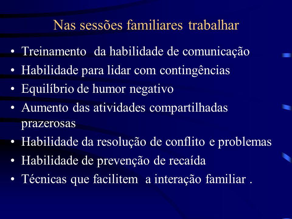 3ª FASE: GENERALIZAÇÃO DA MUDANÇA DE COMPORTAMENTO E PREVENÇÃO DE RECAÍDA O terapeuta encoraja os pacientes a assumirem a responsabilidade pela solução dos problemas, por eles próprios.