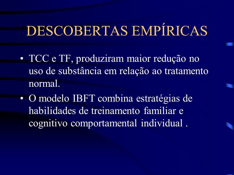 DESCOBERTAS EMPÍRICAS TCC e TF, produziram maior redução no uso de substância em relação ao tratamento normal. O modelo IBFT combina estratégias de ha