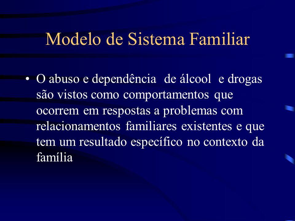 Modelo de Sistema Familiar O abuso e dependência de álcool e drogas são vistos como comportamentos que ocorrem em respostas a problemas com relacionam