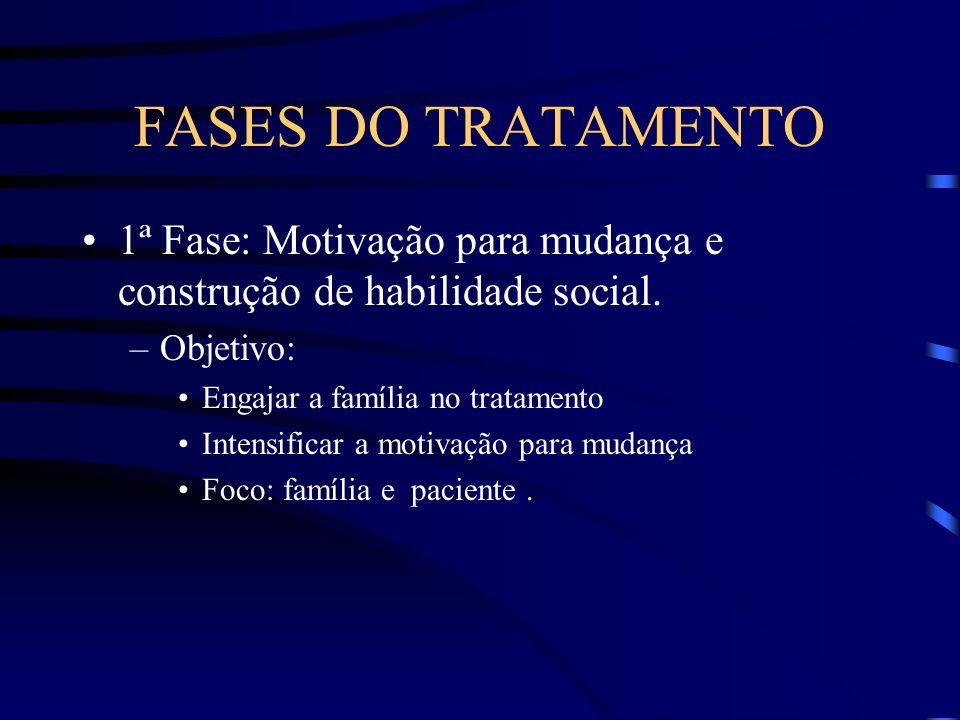 FASES DO TRATAMENTO 1ª Fase: Motivação para mudança e construção de habilidade social. –Objetivo: Engajar a família no tratamento Intensificar a motiv