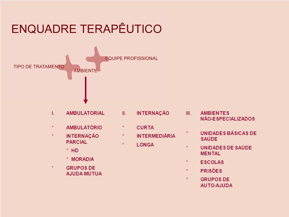 I.AMBULATORIAL *AMBULATÓRIO *INTERNAÇÃO PARCIAL * HD * MORADIA *GRUPOS DE AJUDA MÚTUA II.INTERNAÇÃO *CURTA *INTERMEDIÁRIA *LONGA III.AMBIENTES NÃO-ESP