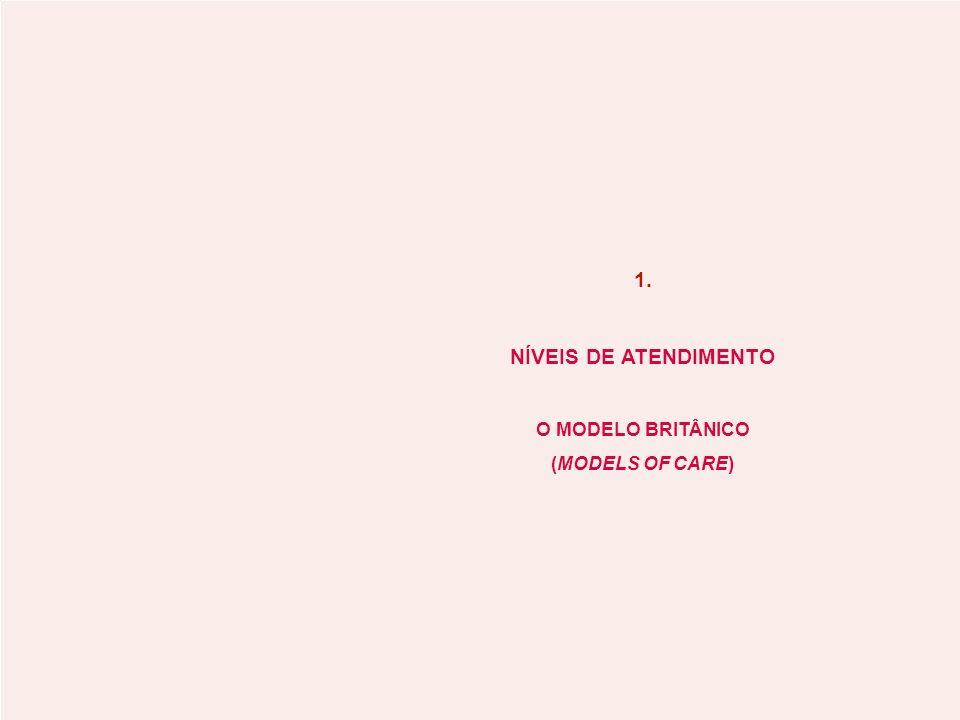 1. NÍVEIS DE ATENDIMENTO O MODELO BRITÂNICO (MODELS OF CARE)
