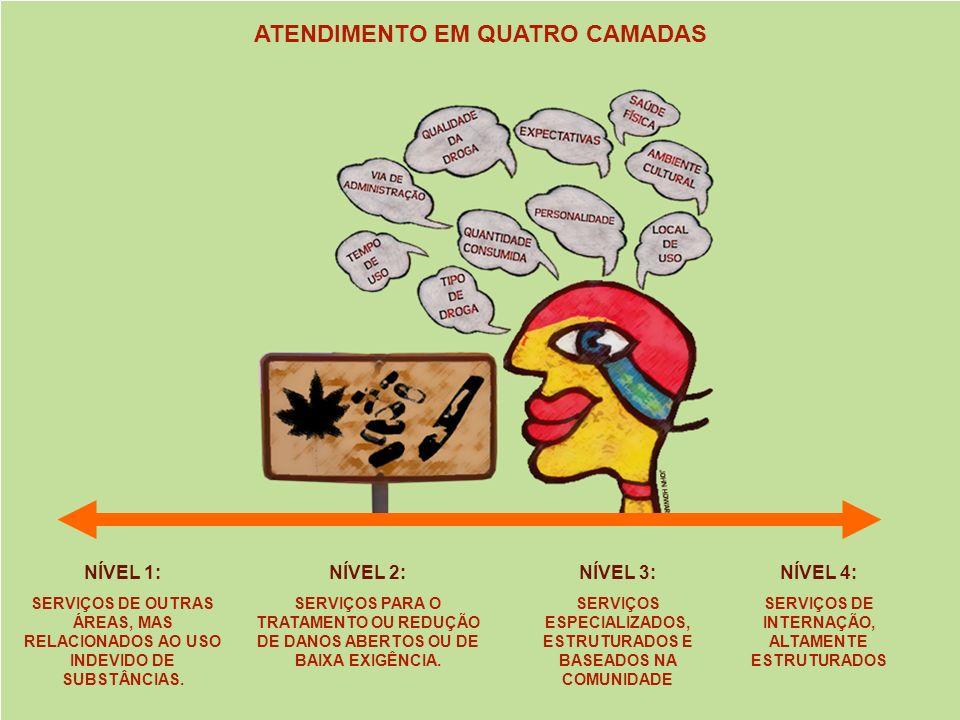 ATENDIMENTO EM QUATRO CAMADAS NÍVEL 1: SERVIÇOS DE OUTRAS ÁREAS, MAS RELACIONADOS AO USO INDEVIDO DE SUBSTÂNCIAS.