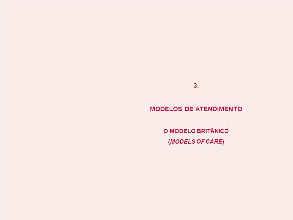 3. MODELOS DE ATENDIMENTO O MODELO BRITÂNICO (MODELS OF CARE)