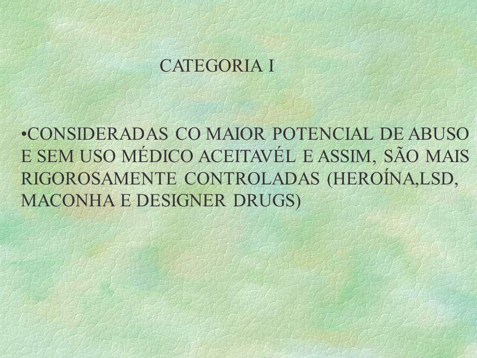 CATEGORIA I CONSIDERADAS CO MAIOR POTENCIAL DE ABUSO E SEM USO MÉDICO ACEITAVÉL E ASSIM, SÃO MAIS RIGOROSAMENTE CONTROLADAS (HEROÍNA,LSD, MACONHA E DE