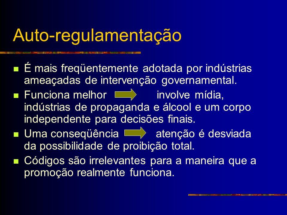 Auto-regulamentação É mais freqüentemente adotada por indústrias ameaçadas de intervenção governamental. Funciona melhor involve mídia, indústrias de