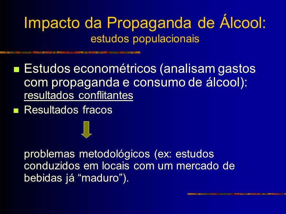 Impacto da Propaganda de Álcool: efeitos individuais da exposição Estudos experimentais (medindo efeitos imediatos): resultados conflitantes.