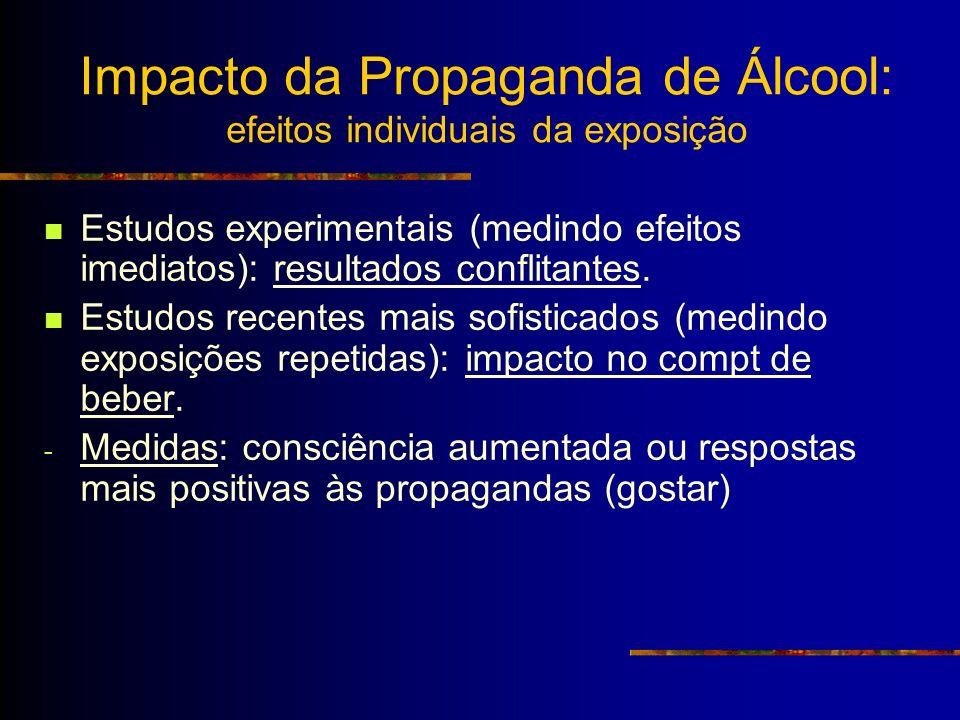 Impacto da Propaganda de Álcool: efeitos individuais da exposição - Resultados: visão mais positiva do típico consumidor de álcool, atitudes mais positivas em relação ao beber, maior expectativa de beber quando adulto, percepção do beber como onipresente na sociedade, beber mais freqüente.