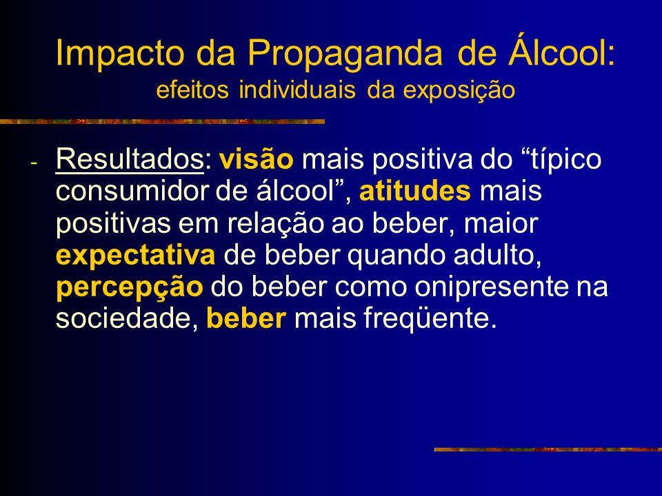 Impacto da Propaganda de Álcool: efeitos dos conteúdos nos jovens Mecanismos principais: interação social e fuga psicológica Temas mais freqüentes atraentes para homens jovens, incluindo adolescentes.
