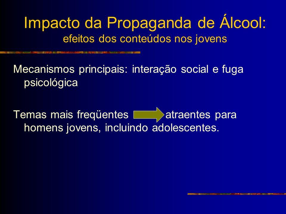 Impacto da Propaganda de Álcool: efeitos dos conteúdos nos jovens Mecanismos principais: interação social e fuga psicológica Temas mais freqüentes atr