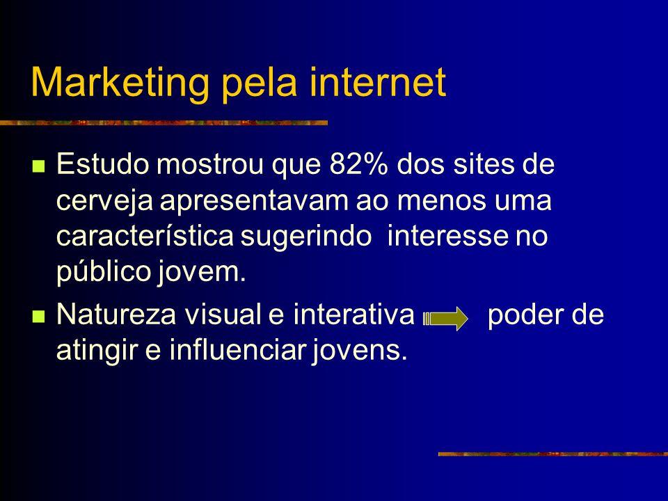 Marketing pela internet Estudo mostrou que 82% dos sites de cerveja apresentavam ao menos uma característica sugerindo interesse no público jovem. Nat