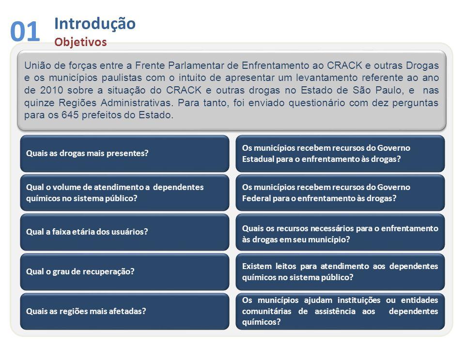 Introdução Objetivos 01 União de forças entre a Frente Parlamentar de Enfrentamento ao CRACK e outras Drogas e os municípios paulistas com o intuito d