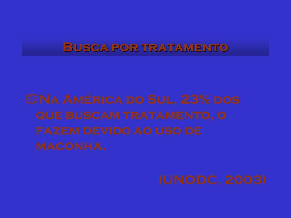 Busca por tratamento aNa América do Sul, 23% dos que buscam tratamento, o fazem devido ao uso de maconha. (UNODC, 2003)