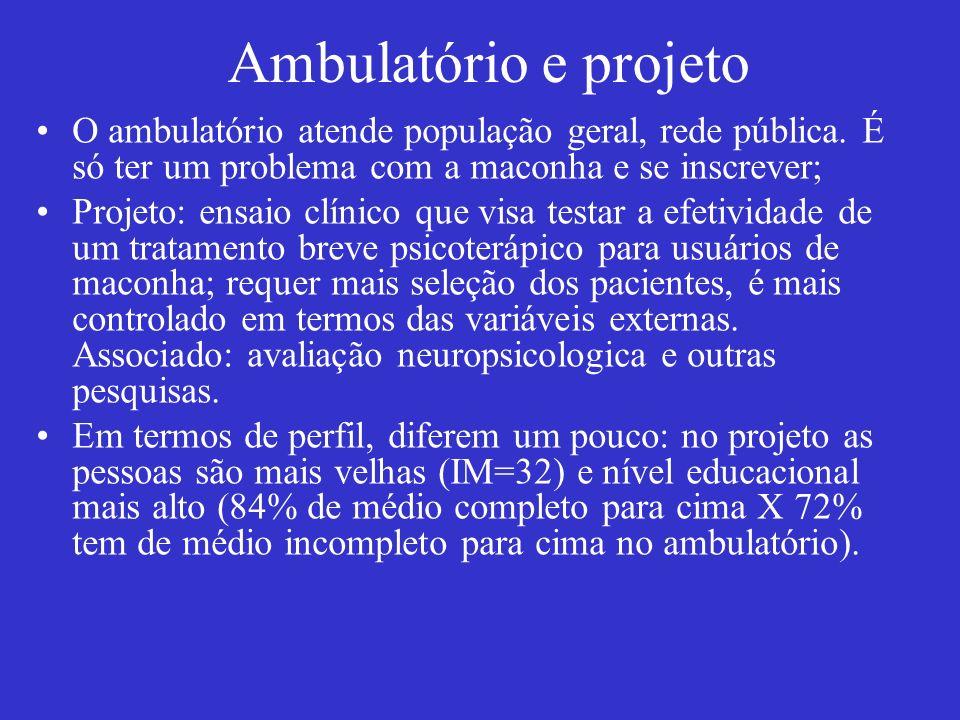 Ambulatório e projeto O ambulatório atende população geral, rede pública. É só ter um problema com a maconha e se inscrever; Projeto: ensaio clínico q