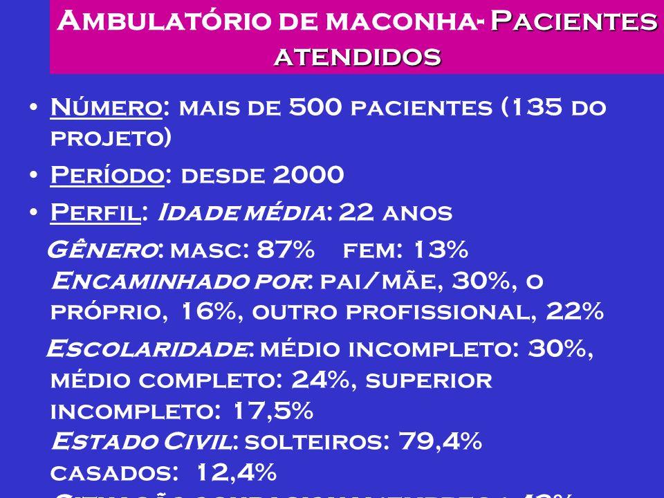 Pacientes atendidos Ambulatório de maconha- Pacientes atendidos Número: mais de 500 pacientes (135 do projeto) Período: desde 2000 Perfil: Idade média