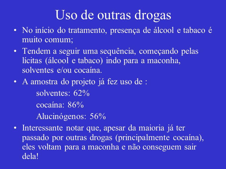Uso de outras drogas No início do tratamento, presença de álcool e tabaco é muito comum; Tendem a seguir uma sequência, começando pelas lícitas (álcoo