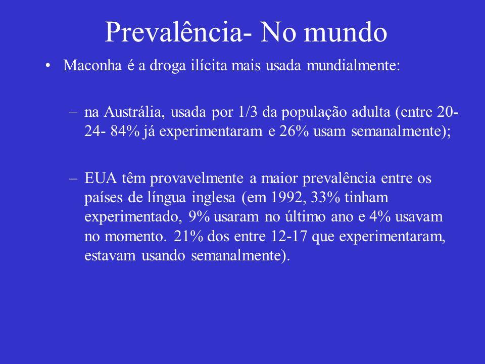 Prevalência- No mundo Maconha é a droga ilícita mais usada mundialmente: –na Austrália, usada por 1/3 da população adulta (entre 20- 24- 84% já experi
