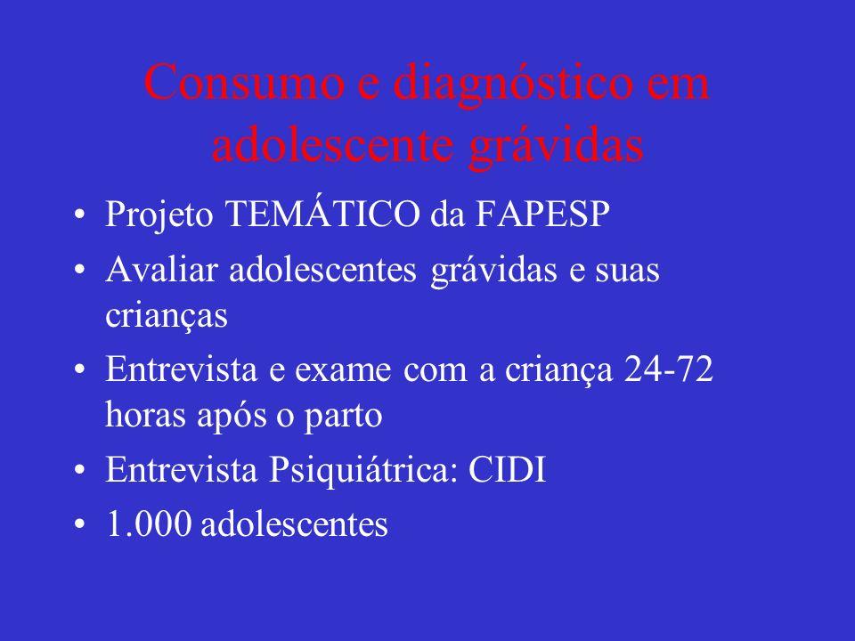 Consumo e diagnóstico em adolescente grávidas Projeto TEMÁTICO da FAPESP Avaliar adolescentes grávidas e suas crianças Entrevista e exame com a crianç